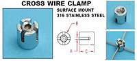 S0722-0003-4-5-Cross-wire-clamp