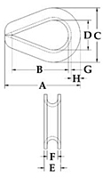 heavy-duty-galv-Thimble-dimensions