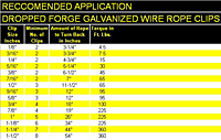 Drop Forged Hot Galvanized Wire Rope Clips - USA 2