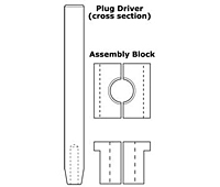 Assembly Kits for Individual Wire Rope - 2